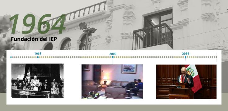 Recorre la historia del Perú de los últimos 50 años