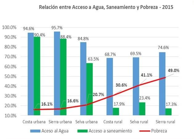 Gráfico_2_nota_hilde_venero
