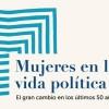 """Ponencias y videos del seminario """"Mujeres en la vida política: El gran cambio en los últimos 50 años"""""""