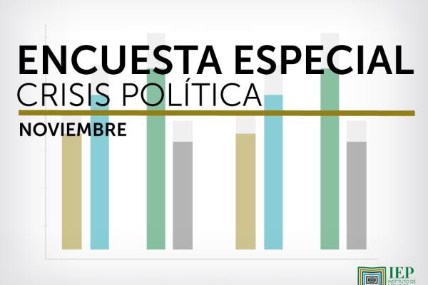 Encuesta especial – Crisis política (Noviembre 2020)