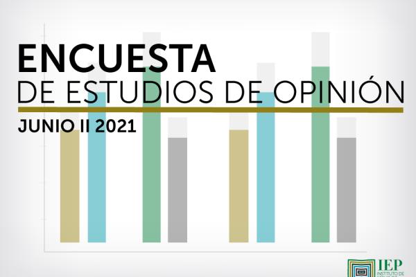IEP Informe de Opinión –Junio II 2021