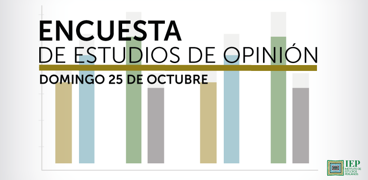 Encuesta de Estudios de Opinión - octubre del 2020