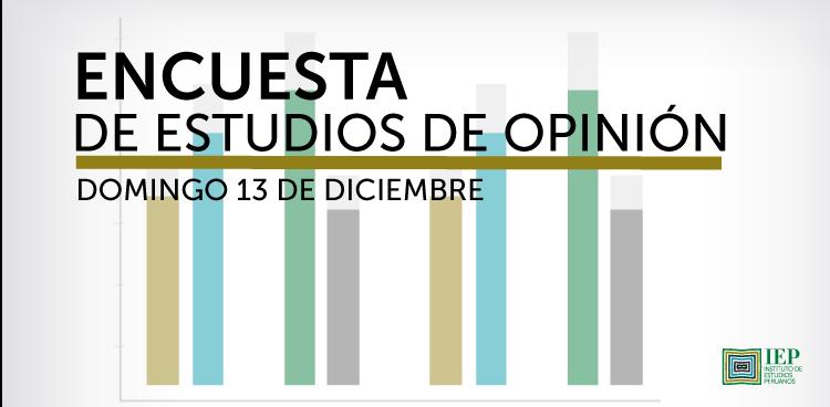 Encuesta de Estudios de Opinión - diciembre del 2020